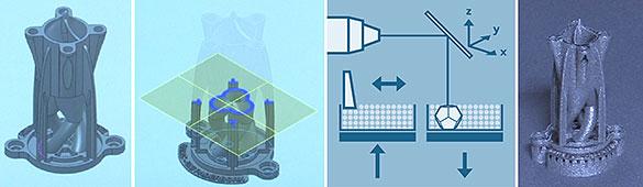 Siemens integreert 3D print tools in NX software