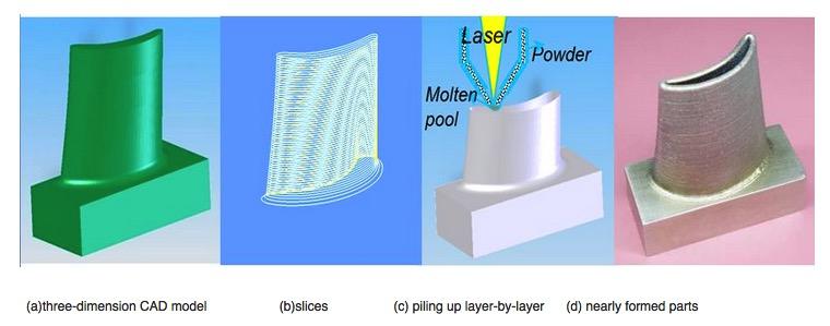 bright laser technologies