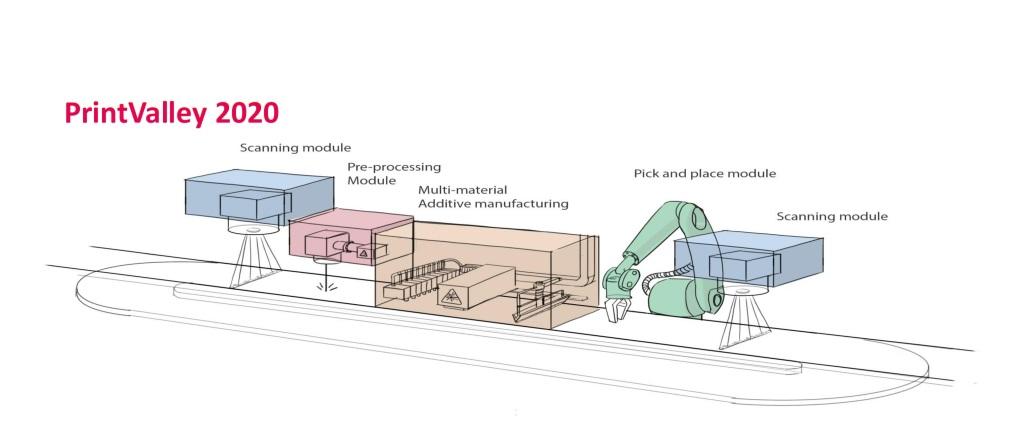 Miljoenen euro's voor Eindhovense 3D print ontwikkeling