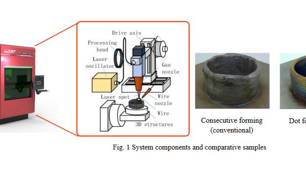 Mitsubishi Electric verbetert DED 3D metaalprinttechnologie